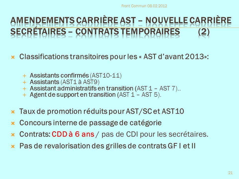 Classifications transitoires pour les « AST davant 2013»: Assistants confirmés (AST10-11) Assistants (AST1 à AST9) Assistant administratifs en transition (AST 1 – AST 7)..