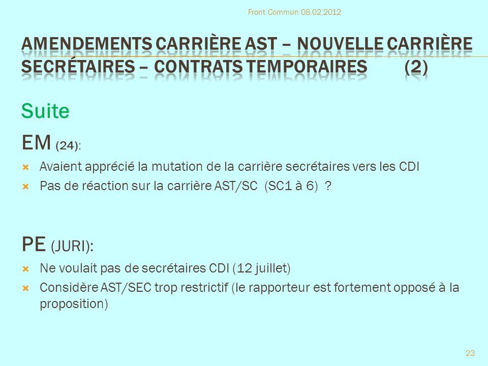 Suite EM (24): Avaient apprécié la mutation de la carrière secrétaires vers les CDI Pas de réaction sur la carrière AST/SC (SC1 à 6) .