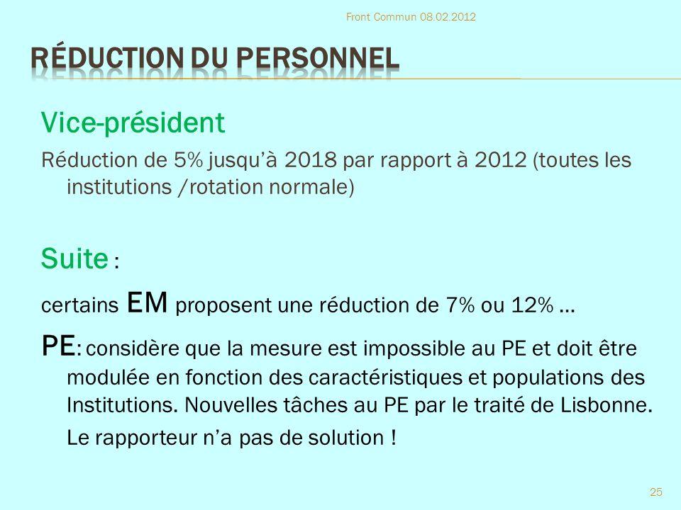 Vice-président Réduction de 5% jusquà 2018 par rapport à 2012 (toutes les institutions /rotation normale) Suite : certains EM proposent une réduction de 7% ou 12% … PE : considère que la mesure est impossible au PE et doit être modulée en fonction des caractéristiques et populations des Institutions.