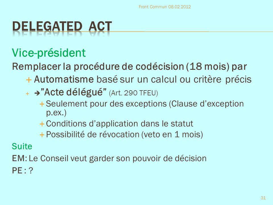 Vice-président Remplacer la procédure de codécision (18 mois) par Automatisme basé sur un calcul ou critère précis Acte délégué (Art.