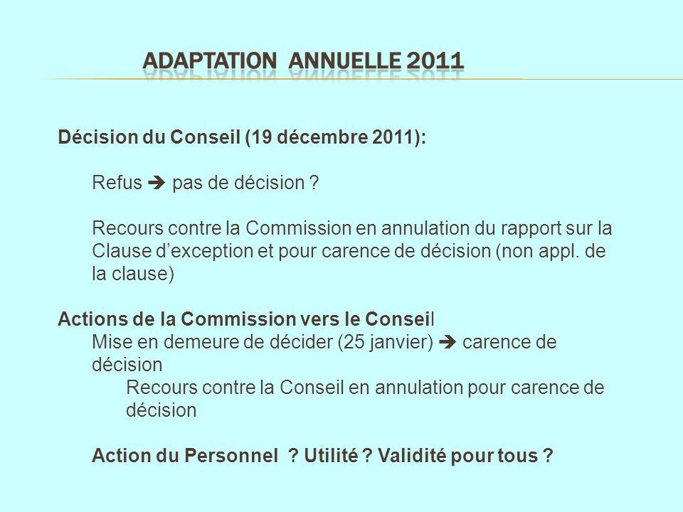 Décision du Conseil (19 décembre 2011): Refus pas de décision .