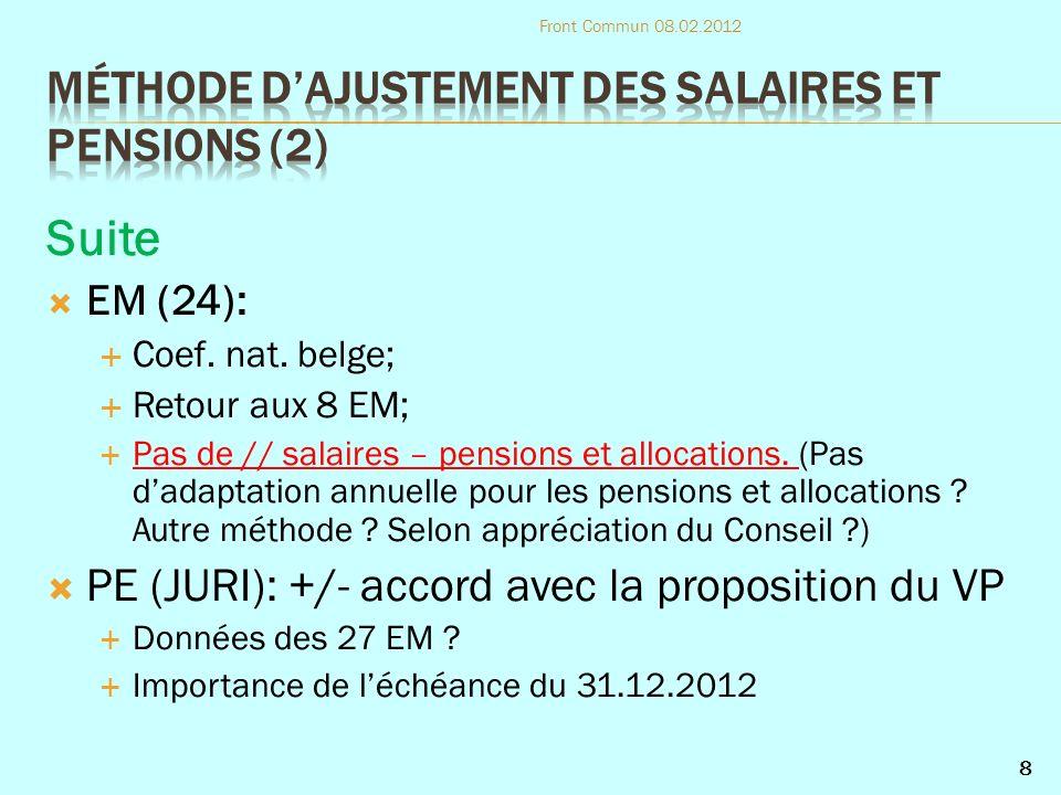 Suite EM (24): Coef. nat. belge; Retour aux 8 EM; Pas de // salaires – pensions et allocations.