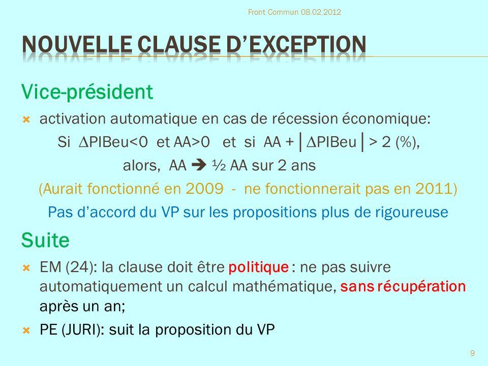 Vice-président activation automatique en cas de récession économique: Si PIBeu 0 et si AA +PIBeu> 2 (%), alors, AA ½ AA sur 2 ans (Aurait fonctionné en 2009 - ne fonctionnerait pas en 2011) Pas daccord du VP sur les propositions plus de rigoureuse Suite EM (24): la clause doit être politique : ne pas suivre automatiquement un calcul mathématique, sans récupération après un an; PE (JURI): suit la proposition du VP Front Commun 08.02.2012 9