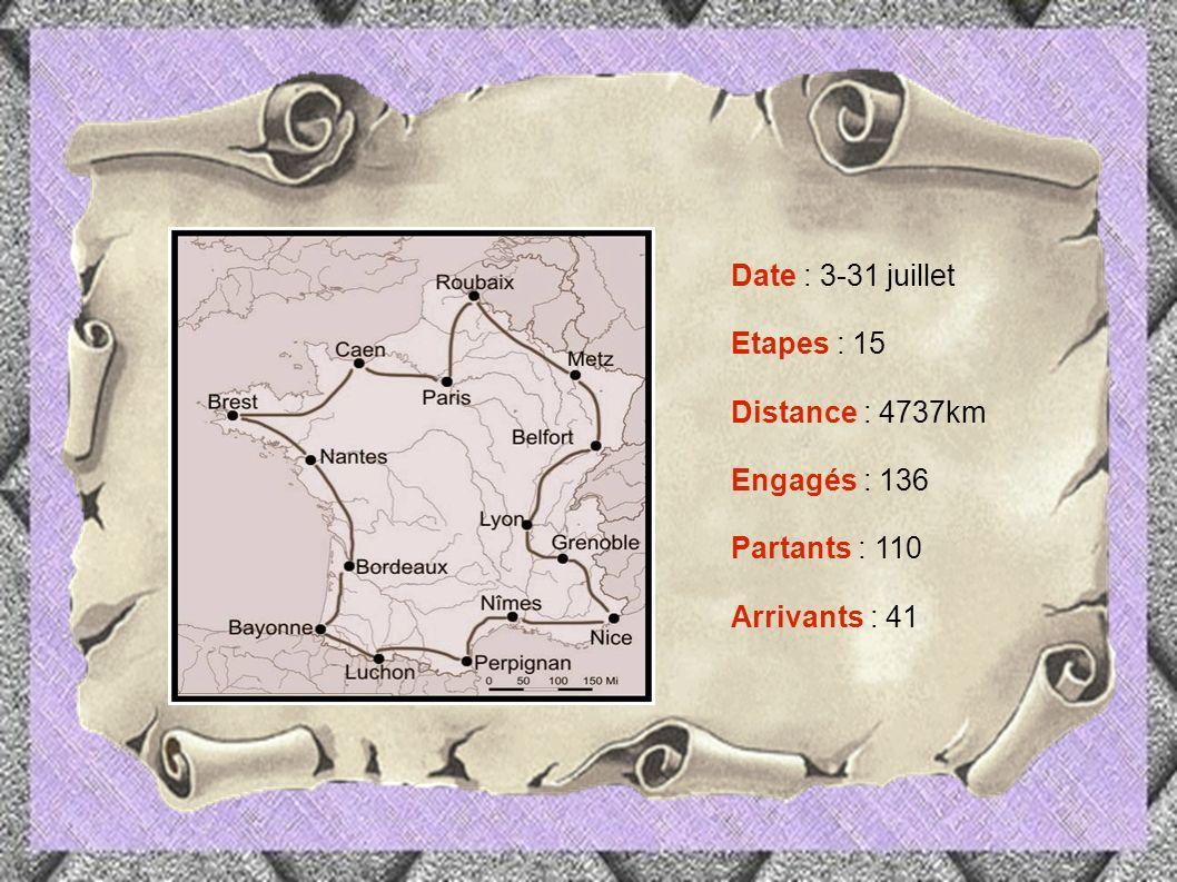 8eme édition Date : 3-31 juillet Etapes : 15 Distance : 4737km Engagés : 136 Partants : 110 Arrivants : 41