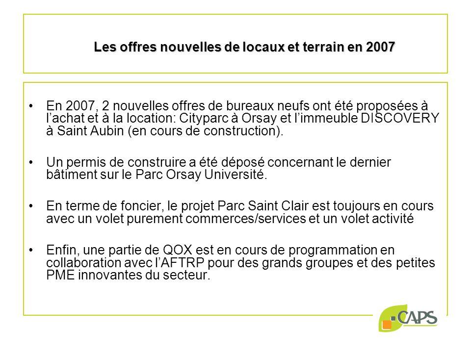Les offres nouvelles de locaux et terrain en 2007 En 2007, 2 nouvelles offres de bureaux neufs ont été proposées à lachat et à la location: Cityparc à Orsay et limmeuble DISCOVERY à Saint Aubin (en cours de construction).