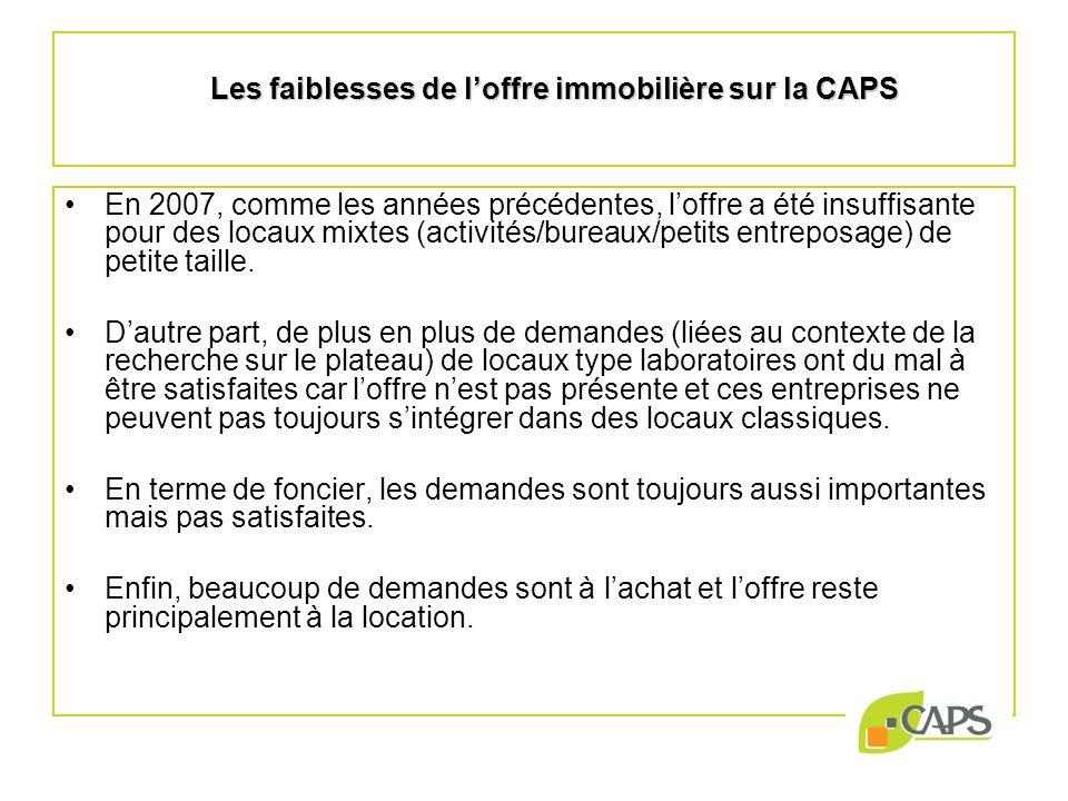 Les faiblesses de loffre immobilière sur la CAPS En 2007, comme les années précédentes, loffre a été insuffisante pour des locaux mixtes (activités/bu