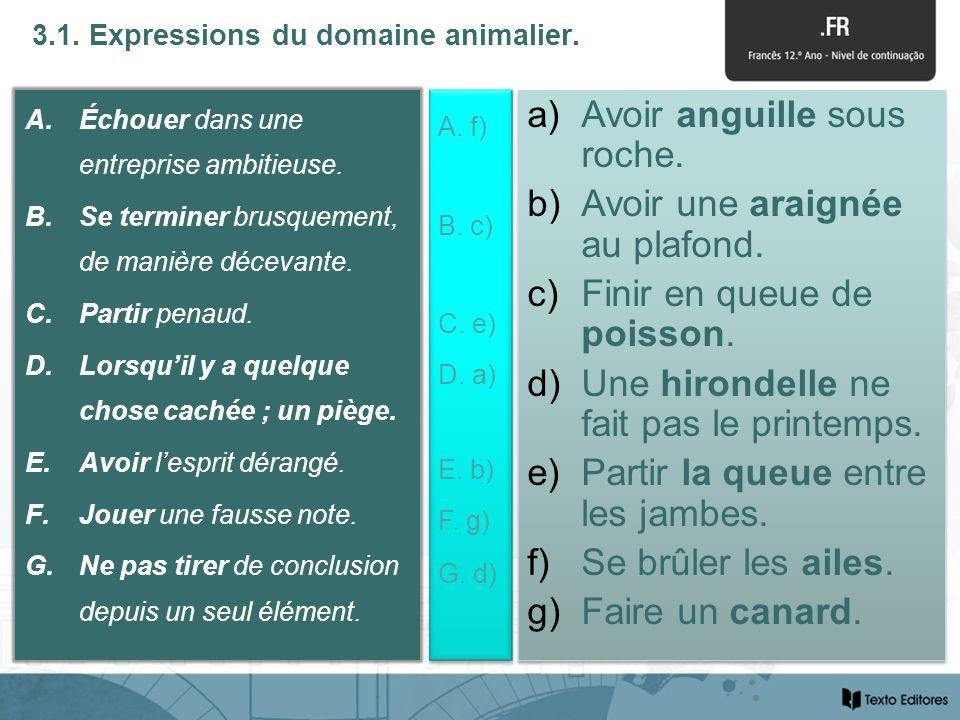 3.1. Expressions du domaine animalier. A.Échouer dans une entreprise ambitieuse.
