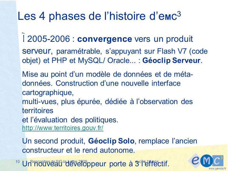 www.geoclip.fr Rencontres de SIG-la-Lettre 2009e M c 3 a 10 ans10 Les 4 phases de lhistoire de M c 3 Ì 2005-2006 : convergence vers un produit serveur, paramétrable, sappuyant sur Flash V7 (code objet) et PHP et MySQL/ Oracle...