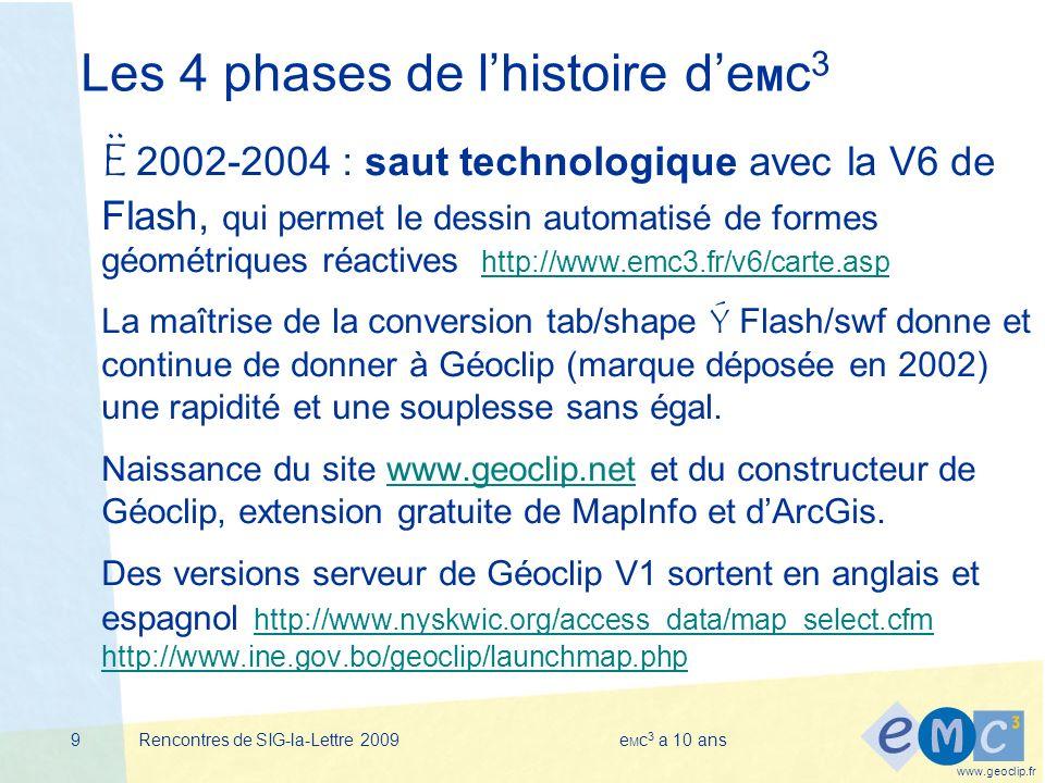 www.geoclip.fr Rencontres de SIG-la-Lettre 2009e M c 3 a 10 ans9 Les 4 phases de lhistoire de M c 3 Ë 2002-2004 : saut technologique avec la V6 de Flash, qui permet le dessin automatisé de formes géométriques réactives http://www.emc3.fr/v6/carte.asp http://www.emc3.fr/v6/carte.asp La maîtrise de la conversion tab/shape Ý Flash/swf donne et continue de donner à Géoclip (marque déposée en 2002) une rapidité et une souplesse sans égal.