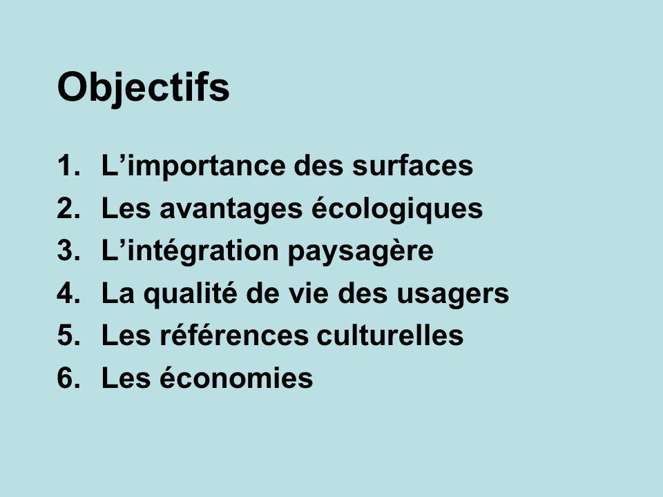 Objectifs 1.Limportance des surfaces 2.Les avantages écologiques 3.Lintégration paysagère 4.La qualité de vie des usagers 5.Les références culturelles