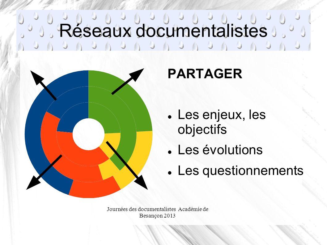 Journées des documentalistes Académie de Besançon 2013 Réseaux documentalistes PARTAGER Les enjeux, les objectifs Les évolutions Les questionnements