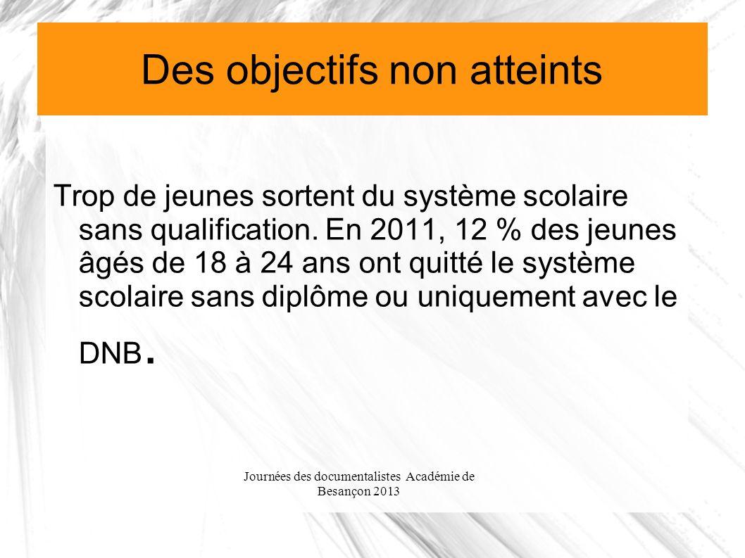 Journées des documentalistes Académie de Besançon 2013 Des objectifs non atteints Trop de jeunes sortent du système scolaire sans qualification.