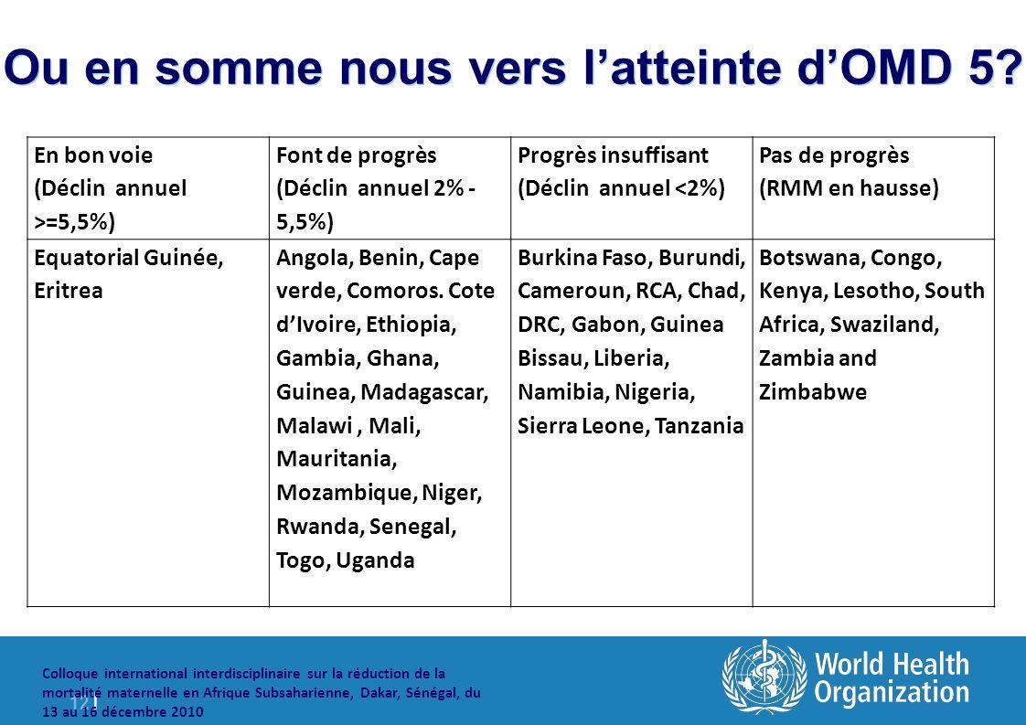 12 | Colloque international interdisciplinaire sur la réduction de la mortalité maternelle en Afrique Subsaharienne, Dakar, Sénégal, du 13 au 16 décembre 2010 Ou en somme nous vers latteinte dOMD 5.