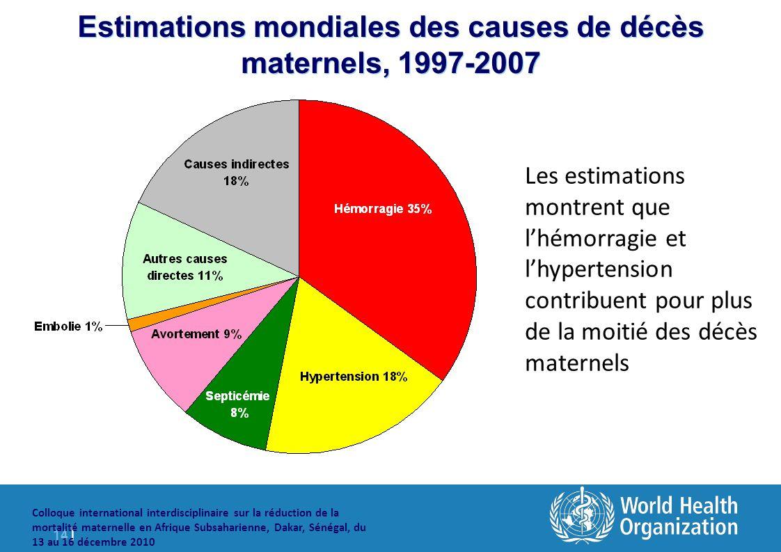 14 | Colloque international interdisciplinaire sur la réduction de la mortalité maternelle en Afrique Subsaharienne, Dakar, Sénégal, du 13 au 16 décembre 2010 Estimations mondiales des causes de décès maternels, 1997-2007 Les estimations montrent que lhémorragie et lhypertension contribuent pour plus de la moitié des décès maternels