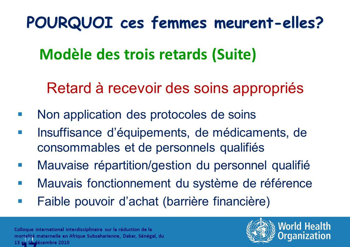 17 | Colloque international interdisciplinaire sur la réduction de la mortalité maternelle en Afrique Subsaharienne, Dakar, Sénégal, du 13 au 16 décembre 2010 17 POURQUOI ces femmes meurent-elles.