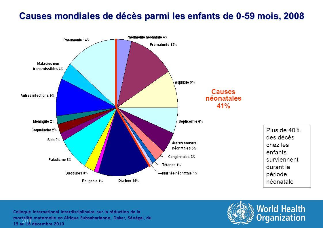 20 | Colloque international interdisciplinaire sur la réduction de la mortalité maternelle en Afrique Subsaharienne, Dakar, Sénégal, du 13 au 16 décembre 2010 Causes mondiales de décès parmi les enfants de 0-59 mois, 2008 Causes néonatales 41% Plus de 40% des décès chez les enfants surviennent durant la période néonatale
