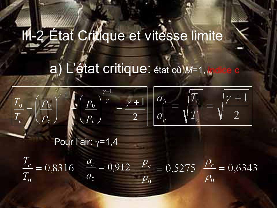 III-2 État Critique et vitesse limite a) Létat critique: état où M=1, indice c Pour lair: =1,4