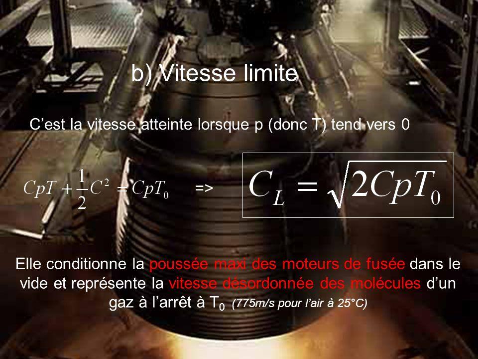 b) Vitesse limite C est la vitesse atteinte lorsque p (donc T) tend vers 0 Elle conditionne la poussée maxi des moteurs de fusée dans le vide et représente la vitesse désordonnée des molécules d un gaz à l arrêt à T 0 (775m/s pour l air à 25°C) =>