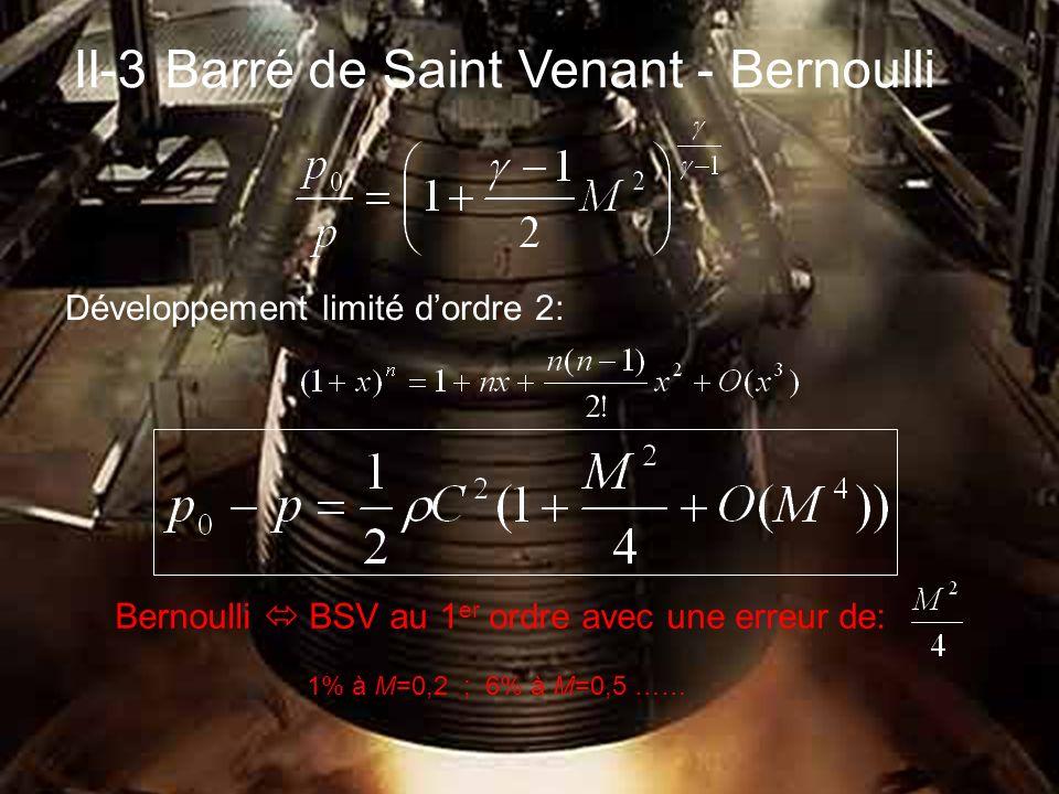 II-3 Barré de Saint Venant - Bernoulli Développement limité d ordre 2: Bernoulli BSV au 1 er ordre avec une erreur de: 1% à M=0,2 ; 6% à M=0,5 ……