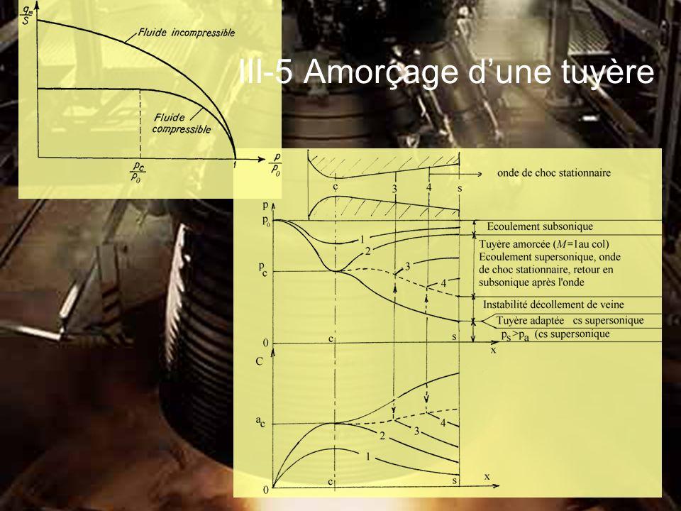 III-5 Amorçage dune tuyère