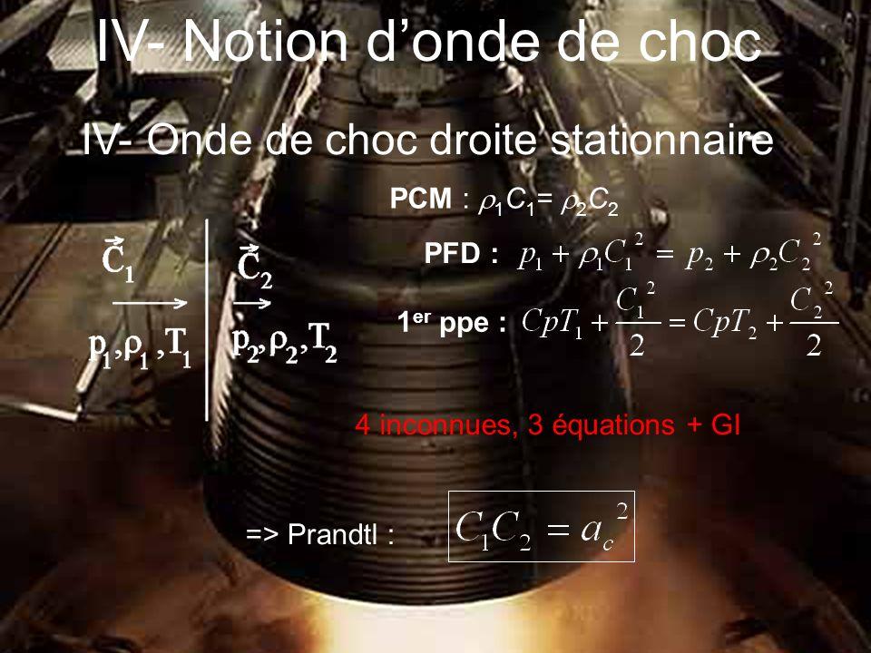 IV- Notion donde de choc IV- Onde de choc droite stationnaire PCM : 1 C 1 = 2 C 2 PFD : 1 er ppe : => Prandtl : 4 inconnues, 3 équations + GI