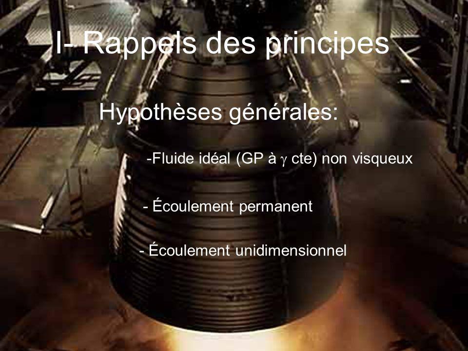 I- Rappels des principes Hypothèses générales: -Fluide idéal (GP à cte) non visqueux - Écoulement permanent - Écoulement unidimensionnel