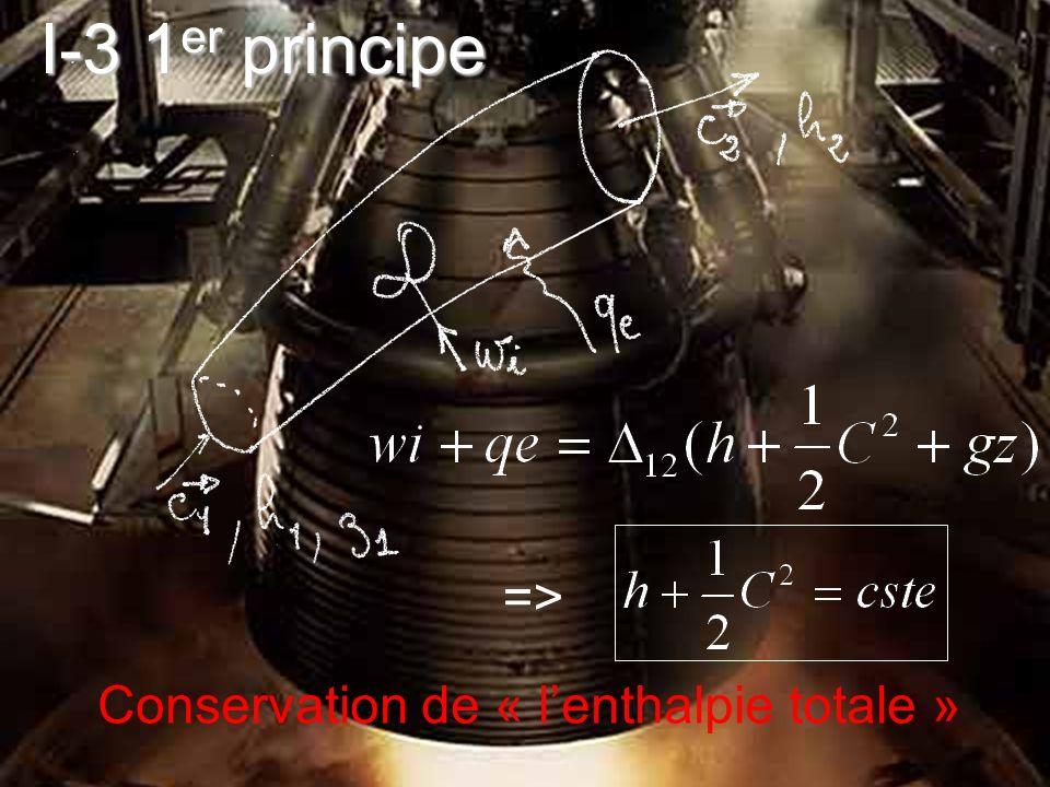 Conservation de « lenthalpie totale » I-3 1 er principe =>