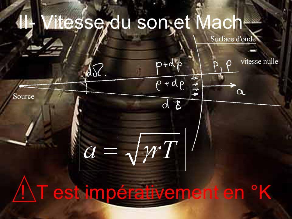 II- Vitesse du son et Mach ! T est impérativement en °K