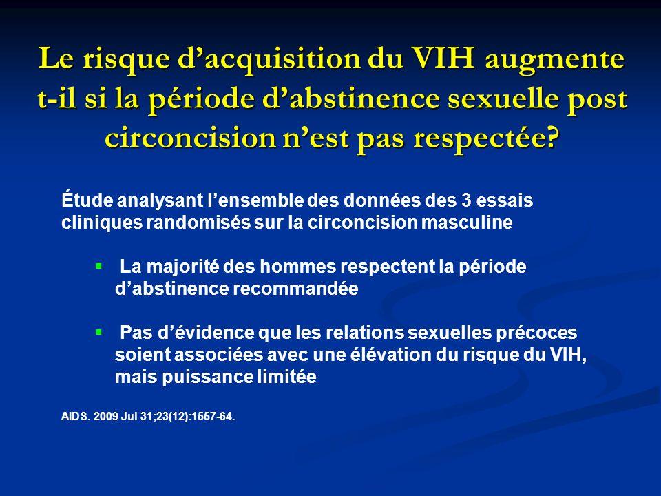 Le risque dacquisition du VIH augmente t-il si la période dabstinence sexuelle post circoncision nest pas respectée.
