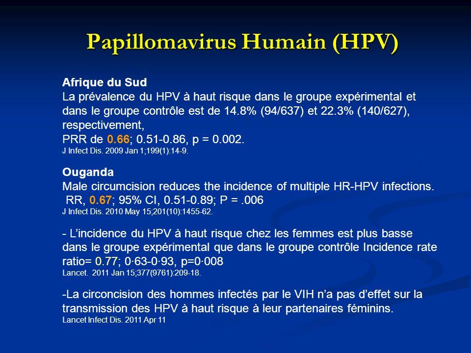 Papillomavirus Humain (HPV) Afrique du Sud La prévalence du HPV à haut risque dans le groupe expérimental et dans le groupe contrôle est de 14.8% (94/637) et 22.3% (140/627), respectivement, PRR de 0.66; 0.51-0.86, p = 0.002.