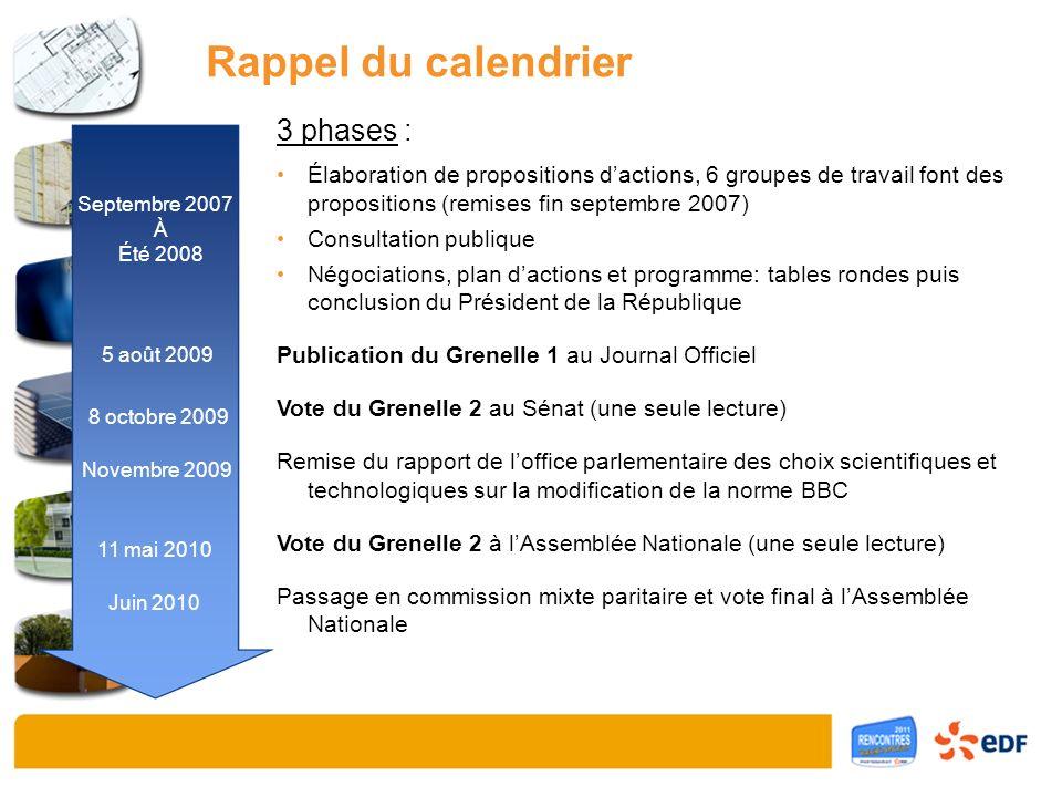 Septembre 2007 À Été 2008 5 août 2009 8 octobre 2009 Novembre 2009 11 mai 2010 Juin 2010 Rappel du calendrier 3 phases : Élaboration de propositions d