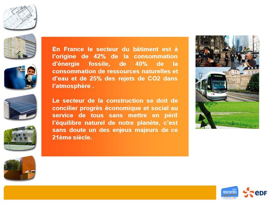 En France le secteur du bâtiment est à lorigine de 42% de la consommation dénergie fossile, de 40% de la consommation de ressources naturelles et deau