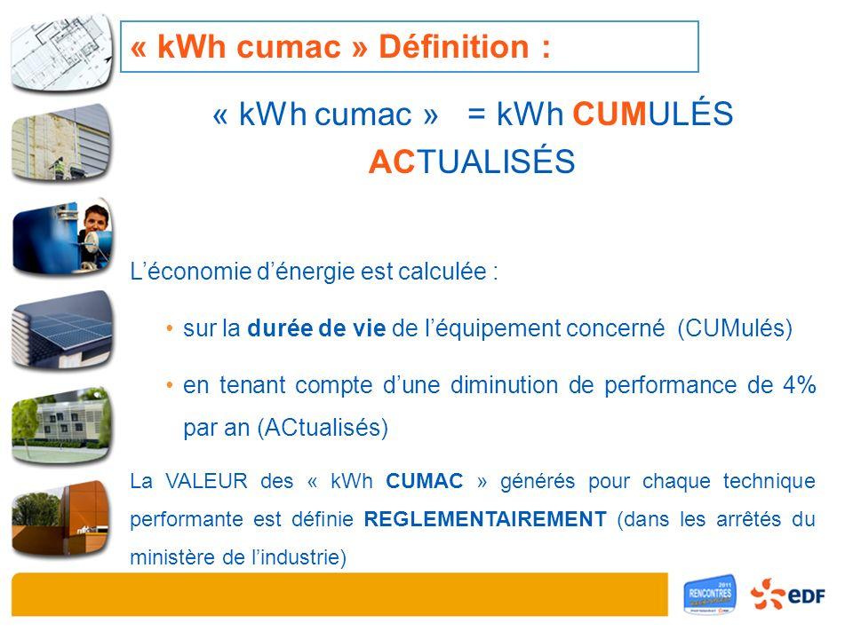 « kWh cumac » = kWh CUMULÉS ACTUALISÉS Léconomie dénergie est calculée : sur la durée de vie de léquipement concerné (CUMulés) en tenant compte dune diminution de performance de 4% par an (ACtualisés) La VALEUR des « kWh CUMAC » générés pour chaque technique performante est définie REGLEMENTAIREMENT (dans les arrêtés du ministère de lindustrie) « kWh cumac » Définition :