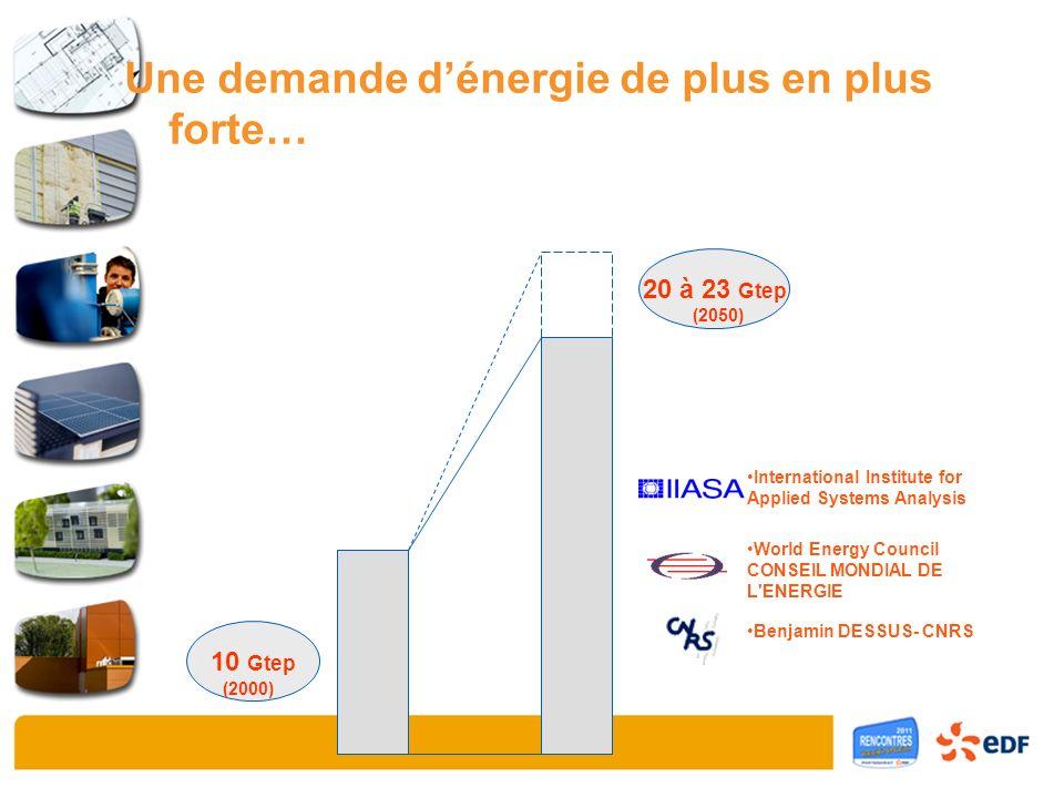Une demande dénergie de plus en plus forte… ENR Charbon Pétrole Gaz Nuc 10 Gtep 20 à 23 Gtep (2000) (2050) International Institute for Applied Systems