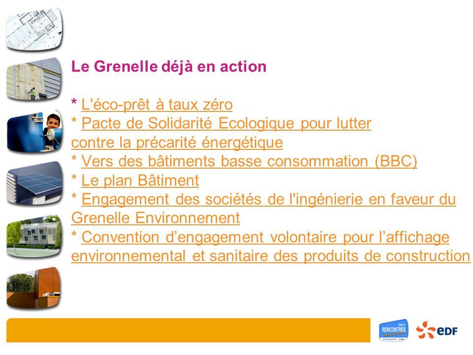 Le Grenelle déjà en action * L'éco-prêt à taux zéro * Pacte de Solidarité Ecologique pour lutter contre la précarité énergétique * Vers des bâtiments