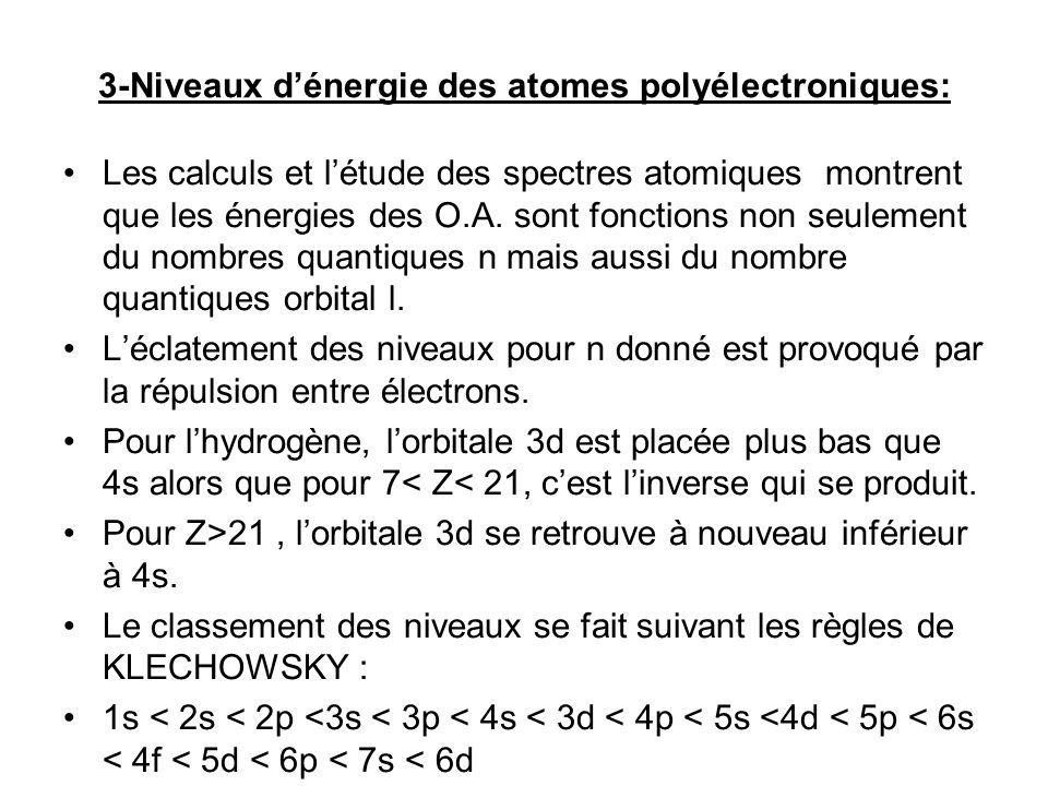 3-Niveaux dénergie des atomes polyélectroniques: Les calculs et létude des spectres atomiques montrent que les énergies des O.A.
