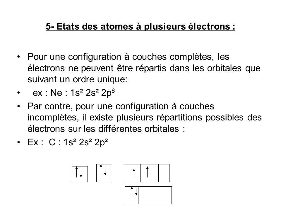 5- Etats des atomes à plusieurs électrons : Pour une configuration à couches complètes, les électrons ne peuvent être répartis dans les orbitales que suivant un ordre unique: ex : Ne : 1s² 2s² 2p 6 Par contre, pour une configuration à couches incomplètes, il existe plusieurs répartitions possibles des électrons sur les différentes orbitales : Ex : C : 1s² 2s² 2p²