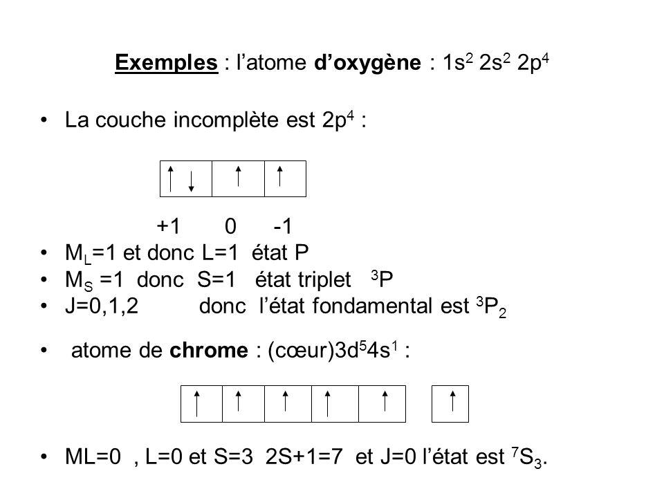 Exemples : latome doxygène : 1s 2 2s 2 2p 4 La couche incomplète est 2p 4 : +1 0 -1 M L =1 et donc L=1 état P M S =1 donc S=1 état triplet 3 P J=0,1,2 donc létat fondamental est 3 P 2 atome de chrome : (cœur)3d 5 4s 1 : ML=0, L=0 et S=3 2S+1=7 et J=0 létat est 7 S 3.