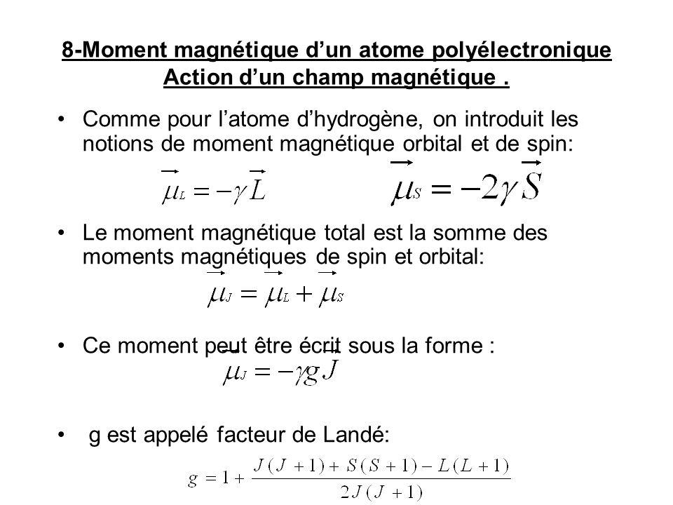 8-Moment magnétique dun atome polyélectronique Action dun champ magnétique.