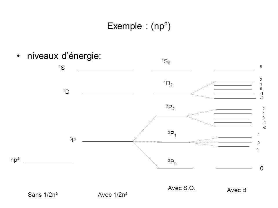 Exemple : (np 2 ) niveaux dénergie: np² 3P3P 1D1D 1S1S Sans 1/2n²Avec 1/2n² Avec S.O.