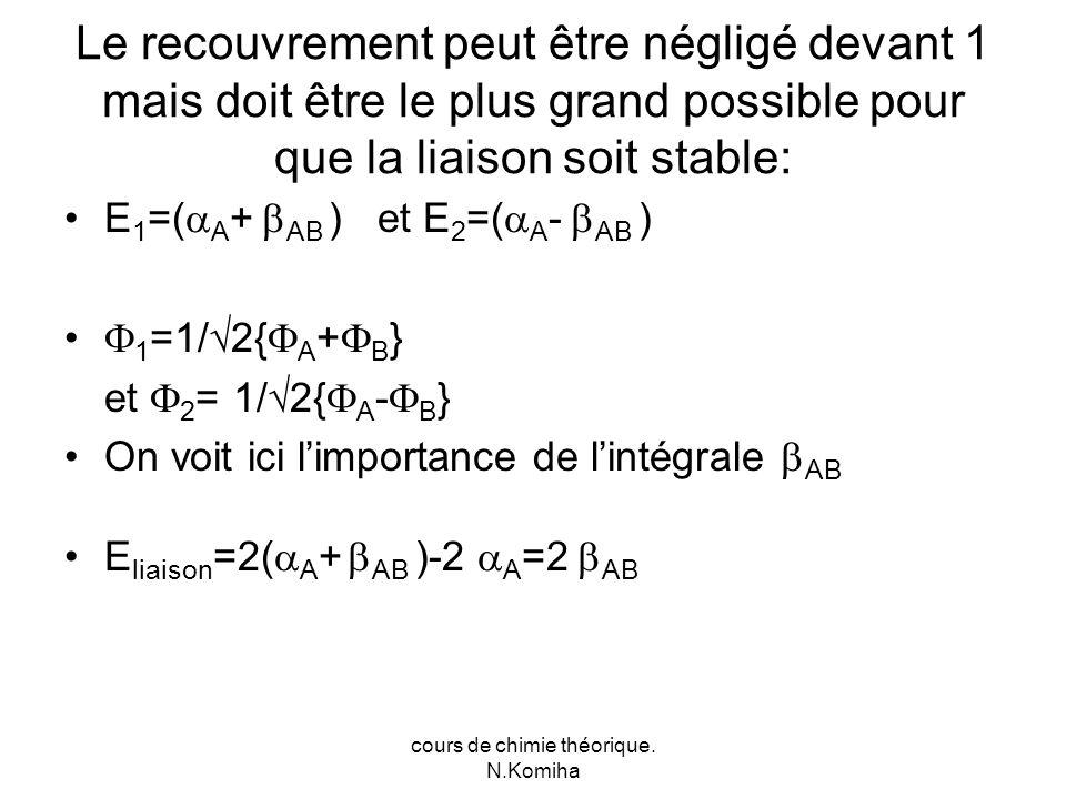 cours de chimie théorique.