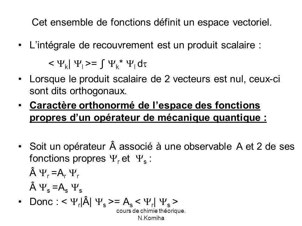 cours de chimie théorique. N.Komiha Cet ensemble de fonctions définit un espace vectoriel.