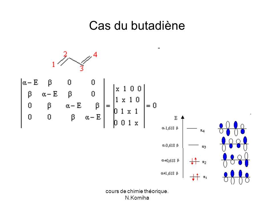 cours de chimie théorique. N.Komiha Cas du butadiène