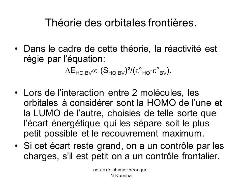 cours de chimie théorique. N.Komiha Théorie des orbitales frontières.