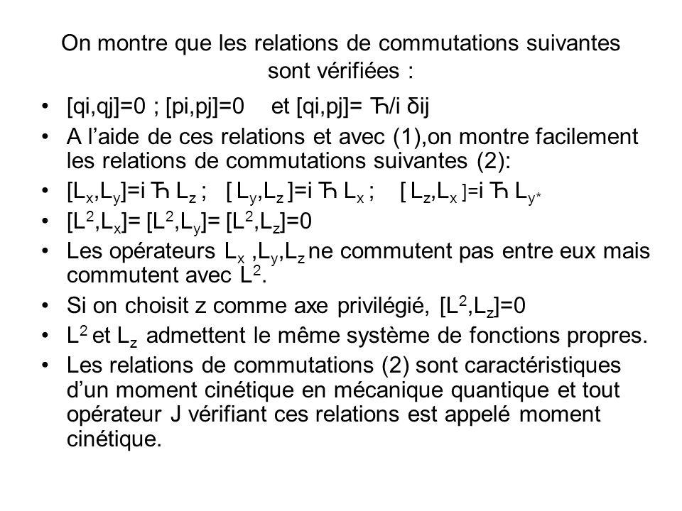 On montre que les relations de commutations suivantes sont vérifiées : [qi,qj]=0 ; [pi,pj]=0 et [qi,pj]= Ћ/i δij A laide de ces relations et avec (1),on montre facilement les relations de commutations suivantes (2): [L x,L y ]=i Ћ L z ; [ L y,L z ]=i Ћ L x ; [ L z,L x ]= i Ћ L y* [L 2,L x ]= [L 2,L y ]= [L 2,L z ]=0 Les opérateurs L x,L y,L z ne commutent pas entre eux mais commutent avec L 2.