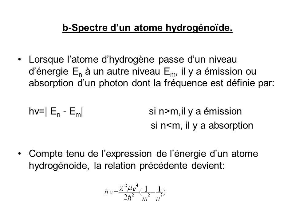 b-Spectre dun atome hydrogénoïde.