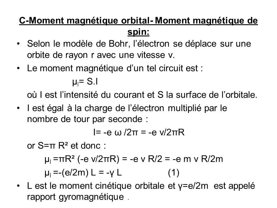 C-Moment magnétique orbital- Moment magnétique de spin: Selon le modèle de Bohr, lélectron se déplace sur une orbite de rayon r avec une vitesse v.