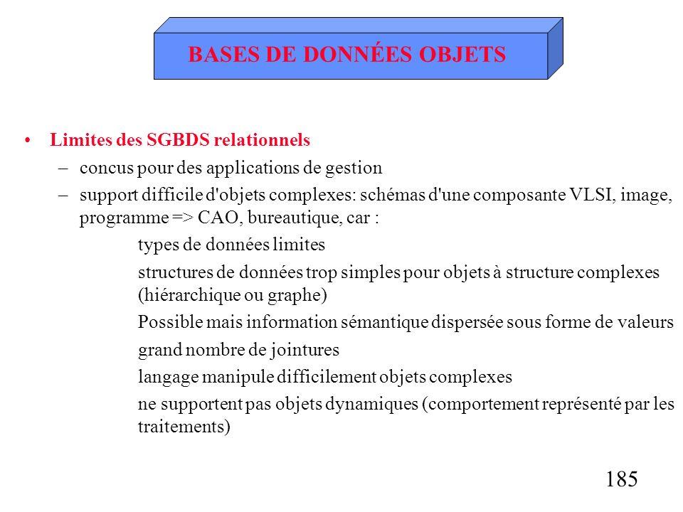 186 gestion des connaissances SGBD relationnel manipule des faits connaissances doivent être intégrées dans pgms.