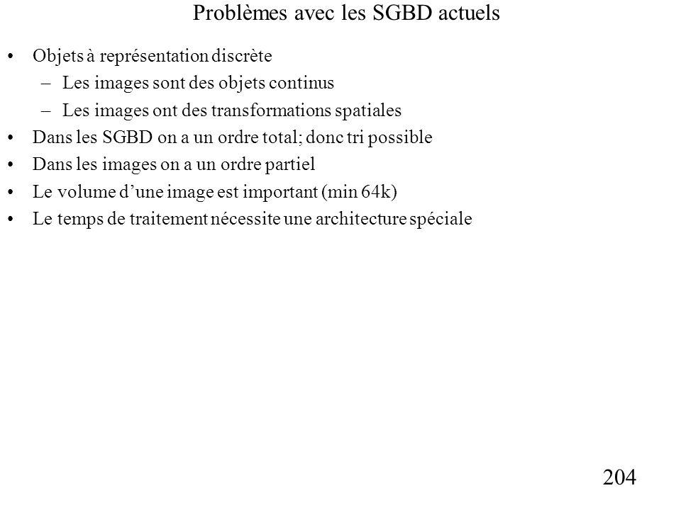 204 Problèmes avec les SGBD actuels Objets à représentation discrète –Les images sont des objets continus –Les images ont des transformations spatiales Dans les SGBD on a un ordre total; donc tri possible Dans les images on a un ordre partiel Le volume dune image est important (min 64k) Le temps de traitement nécessite une architecture spéciale