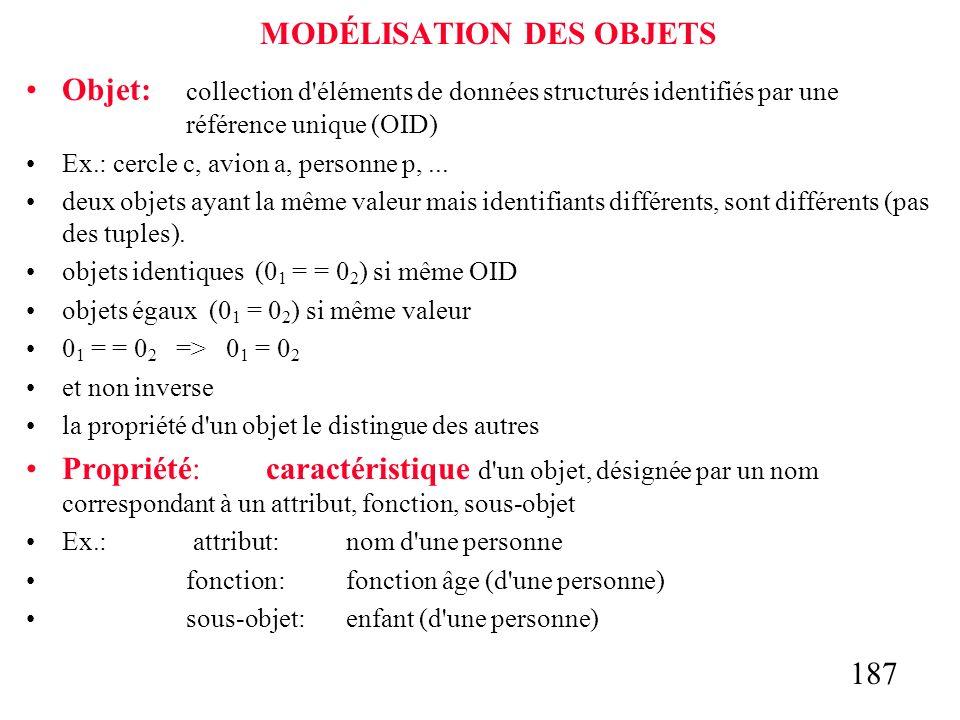 187 MODÉLISATION DES OBJETS Objet: collection d éléments de données structurés identifiés par une référence unique (OID) Ex.: cercle c, avion a, personne p,...
